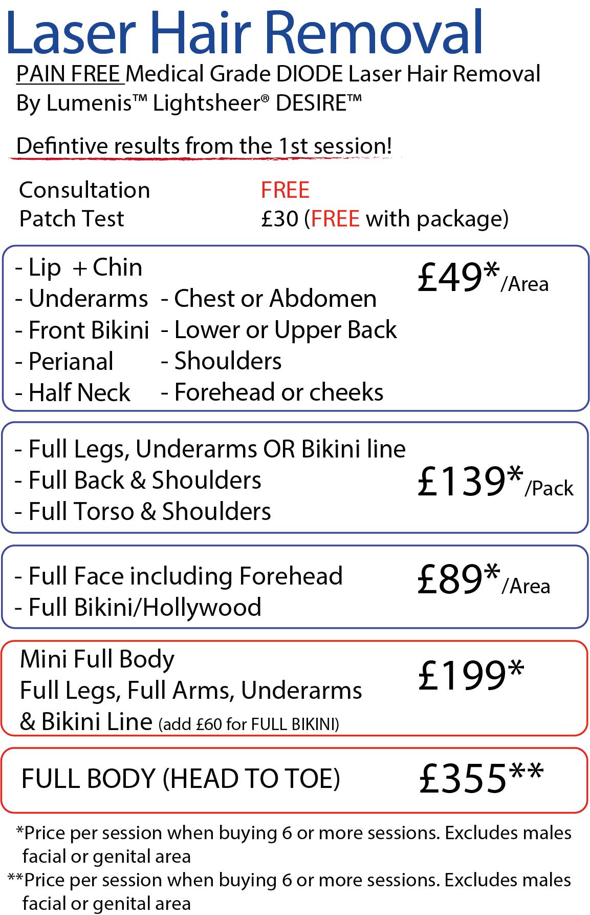 Laser Hair Removal Prices in Leeds, Wakefield, Batley, Dewsbury, Bradford